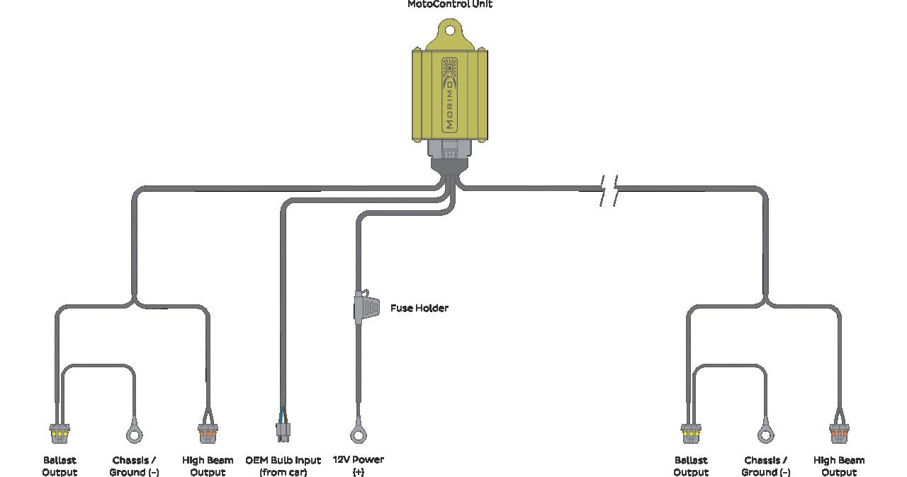 MotoControl Bi-Xenon: H4/9003 Hi/Lo Relay Wire Harness